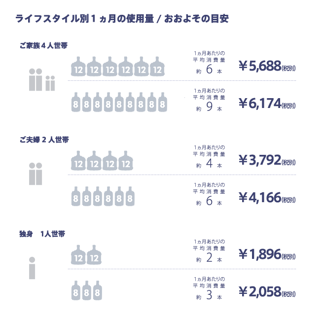 service_price_life01